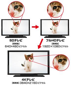 4Kテレビ2.jpg
